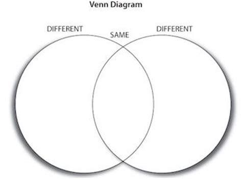 Writing an essay examples venn diagram - Boo Boos Best